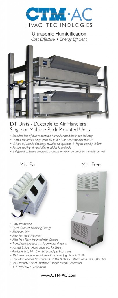 CTM Humidification Display